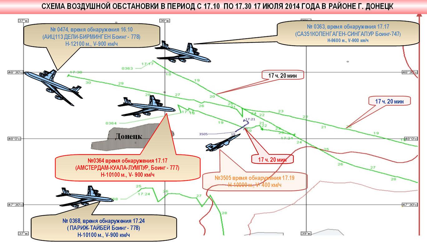 http://buran.ru/MH17/vesti1b.jpg