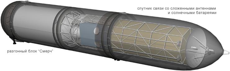 Корпус транспортного контейнера условно показан полупрозрачным